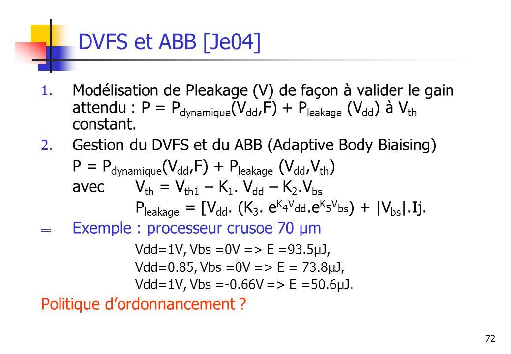 DVFS et ABB [Je04] Modélisation de Pleakage (V) de façon à valider le gain attendu : P = Pdynamique(Vdd,F) + Pleakage (Vdd) à Vth constant.